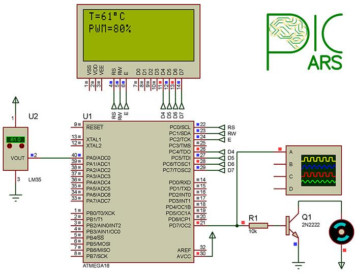 کنترل موتور با PWM بر حسب تغییرات دمایی